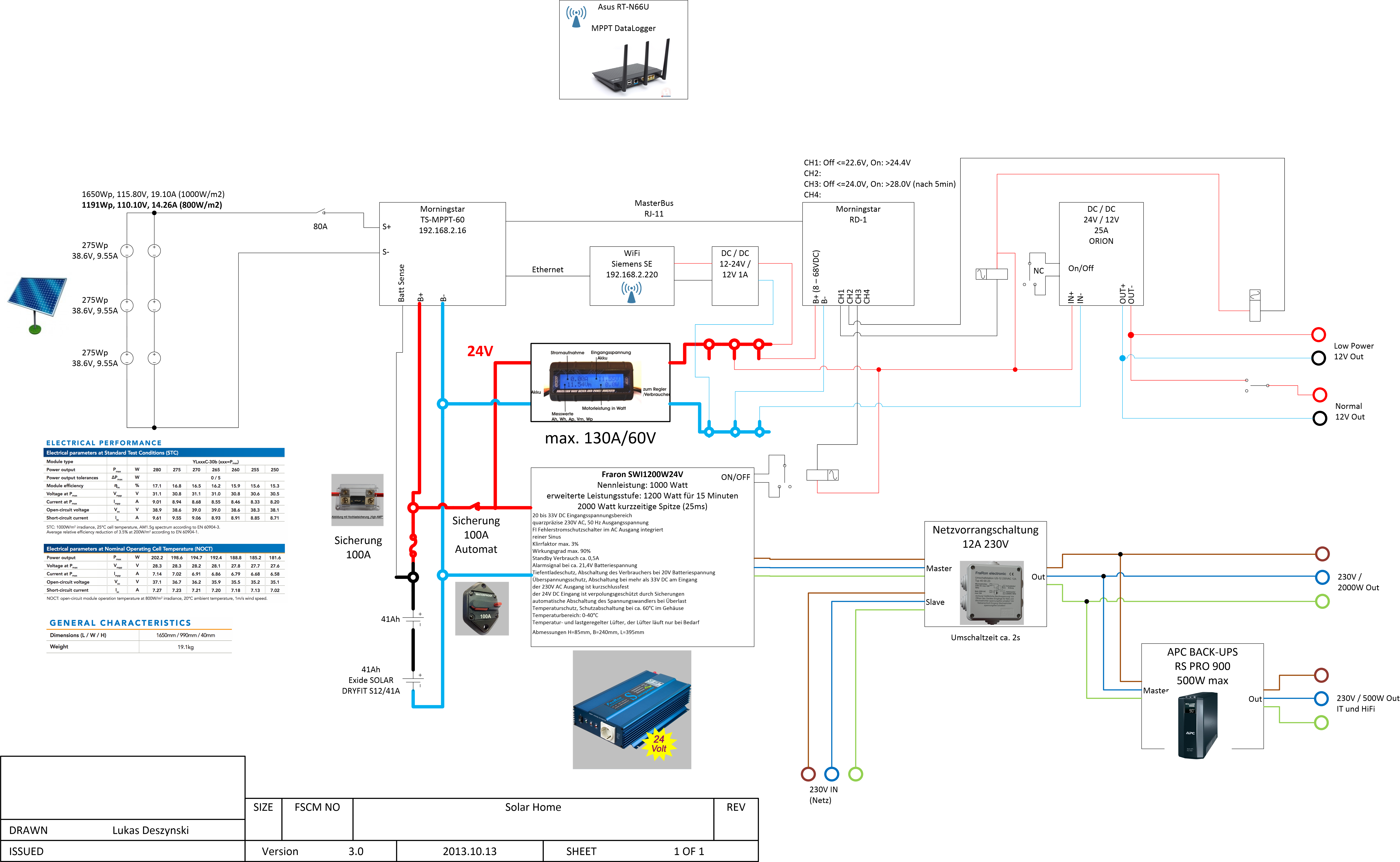 SolarHome v3 Schaltplan